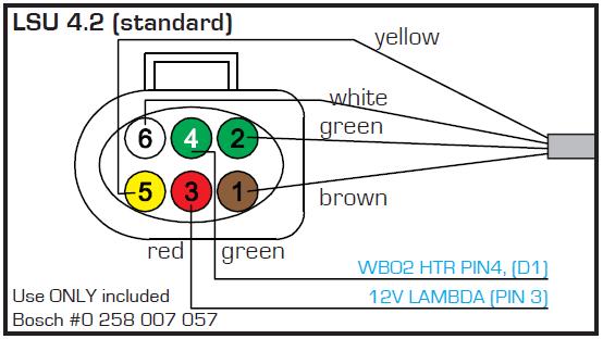 25     O2       sensor     Heating error